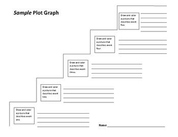 All the Broken Pieces Plot Graph - Ann E. Burg