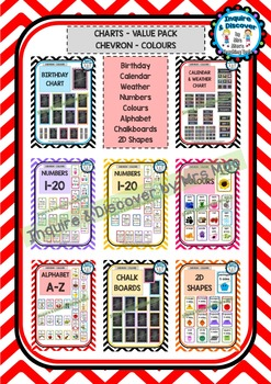 Back To School Alpha Birth Weather Calendar Colour Number