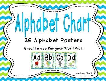 Alphabet Chart - Blue & Green Chevron