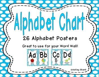 Alphabet Chart - Blue Polka Dots