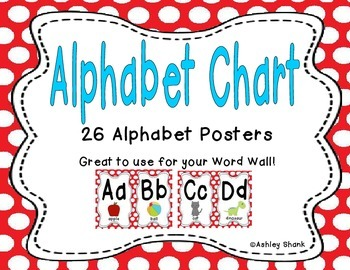 Alphabet Chart - Red Polka Dots