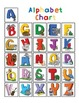 Alphabet Chart and Posters FREE
