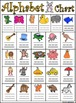Alphabet Charts - Color, Traditional Print