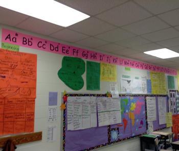 Alphabet Line Bulletin Board Banner or ABC Word Wall Heade