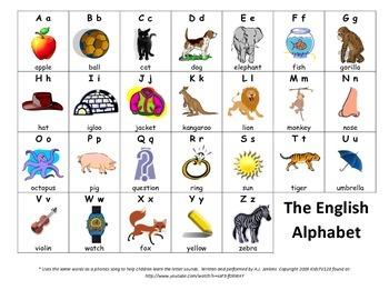 Alphabet Picture Study