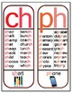 Alphabet Sight Word Vowel Posters (Free Sample)