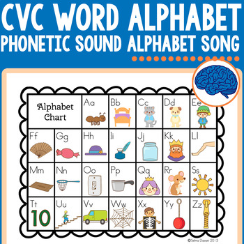 Alphabet Sounds Song MP3 & Chart in 3 fonts | Montessori Inspired
