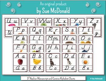 Alphabet Wall Charts - D'Nealian Manuscript AND Cursive Al
