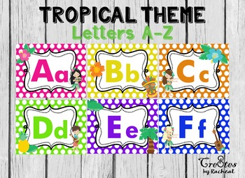 Alphabet Wall Letters Tropical Theme Colorful Polka Dots U