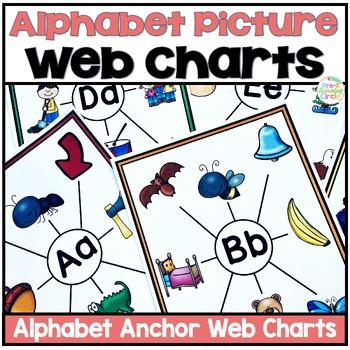Alphabet Web Posters