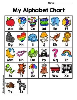 {{Alphabet and Blends/Digraphs Chart}}