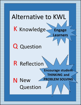 Alternative To KWL Charts ~ KQRN