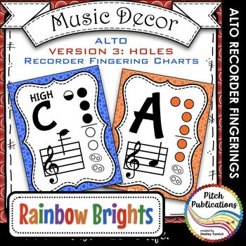 Alto Recorder Fingering Chart Posters v3 HOLES - Music Dec
