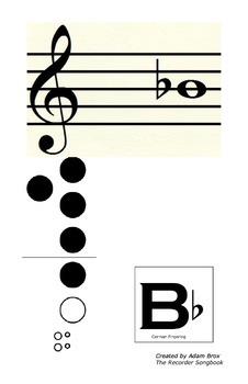Alto Recorder Fingering Poster: Low Bb (German Fingering)