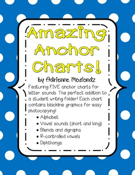 Amazing Anchor Charts for Letter Sounds!