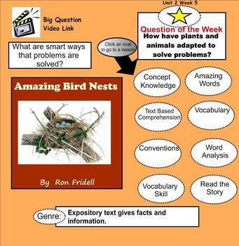 Amazing Bird Nest SmartBoard Menu