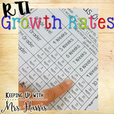 RTI Goals - Ambitious Growth Rates for RTI Goal Setting