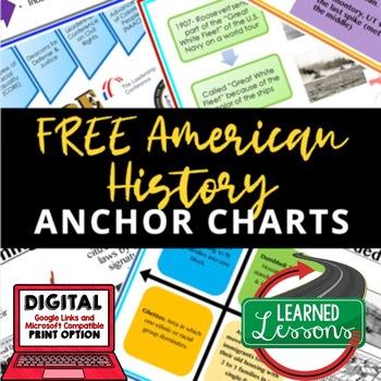 American History ANCHOR CHARTS FREE SAMPLE