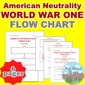 American Neutrality During WWI Flow Chart (World War I)