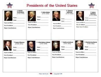 American Presidents: Washington to Van Buren