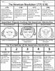 American Revolution: Flow Chart, Battles, & Key Players