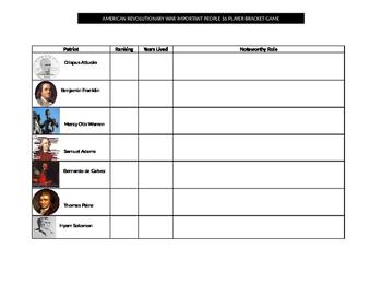 American Revolution Important People 16 Team Bracket Chart