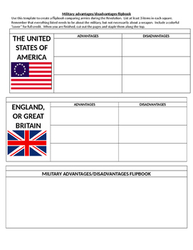 American Revolution - Military Advantages/Disadvantages Flipbook