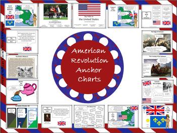 American Revolutionary War Anchor Charts