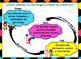 Analizando Los Personajes~Recurso de Instrucción y Evaluac