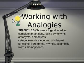Analogies High School level PPT