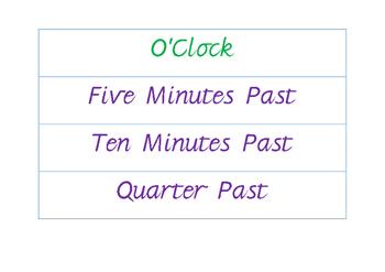 Analogue Clock Labels