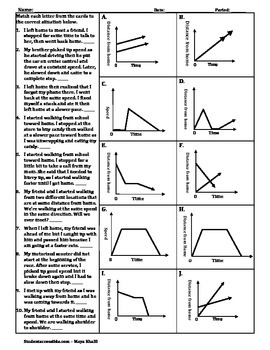 Analyze and Compare Graphs of Functions Activity