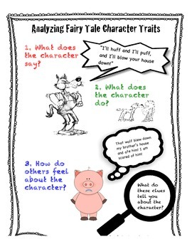 Analyzing Character Traits Poster