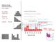 Analyzing Data Foldable