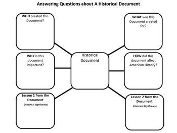 Analyzing Historical Documents Graphic Organizer