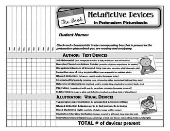 Analyzing Postmodern Picturebooks