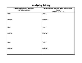 Analyzing Setting Graphic Organizer