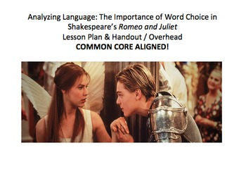 Analyzing Word Choice & Nuances in Language in Shakespeare