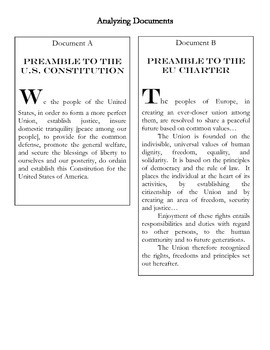 Analyzing the Preamble to the U.S. Constitution and the EU