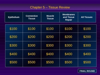 Anatomy Tissue Jeopardy Review Game