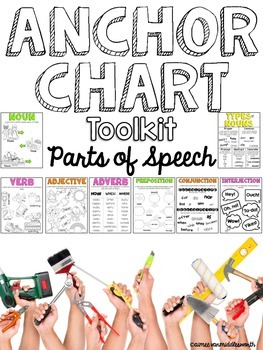 Anchor Chart Toolkit for Parts of Speech