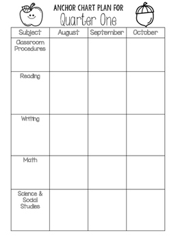 Anchor Chart Yearly Planner