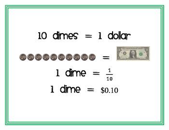 Anchor Chart for Money - Decimal - Fraction relationship