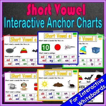 Short Vowels Kindergarten Anchor Charts