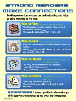 Anchor Charts: Connect to Your Reading
