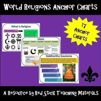 Anchor Charts--World Religions