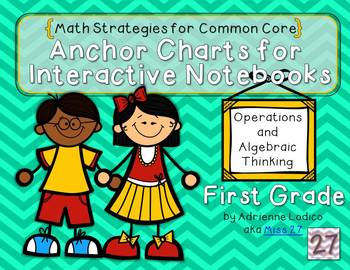Anchor Charts for Interactive Notebooks CCSS Operations an