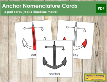 Anchor Nomenclature Cards (Red)