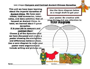 Ancient Chinese Dynasties Project - Compare and Contrast