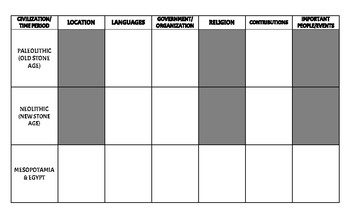 Ancient Civilizations Graphic Organizer (World History 1)